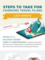 Steps to take for changing Travel plans
