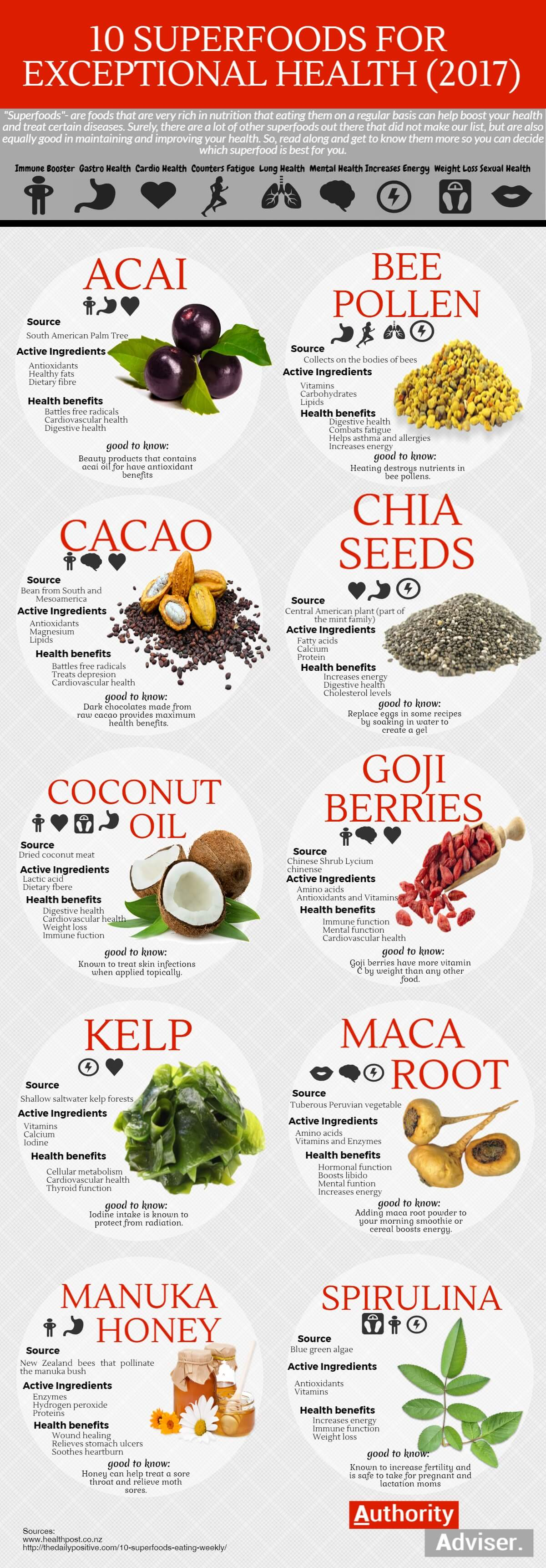 10-Superfoods-for-Exceptional-Health-2017a-infographic-lkrllc