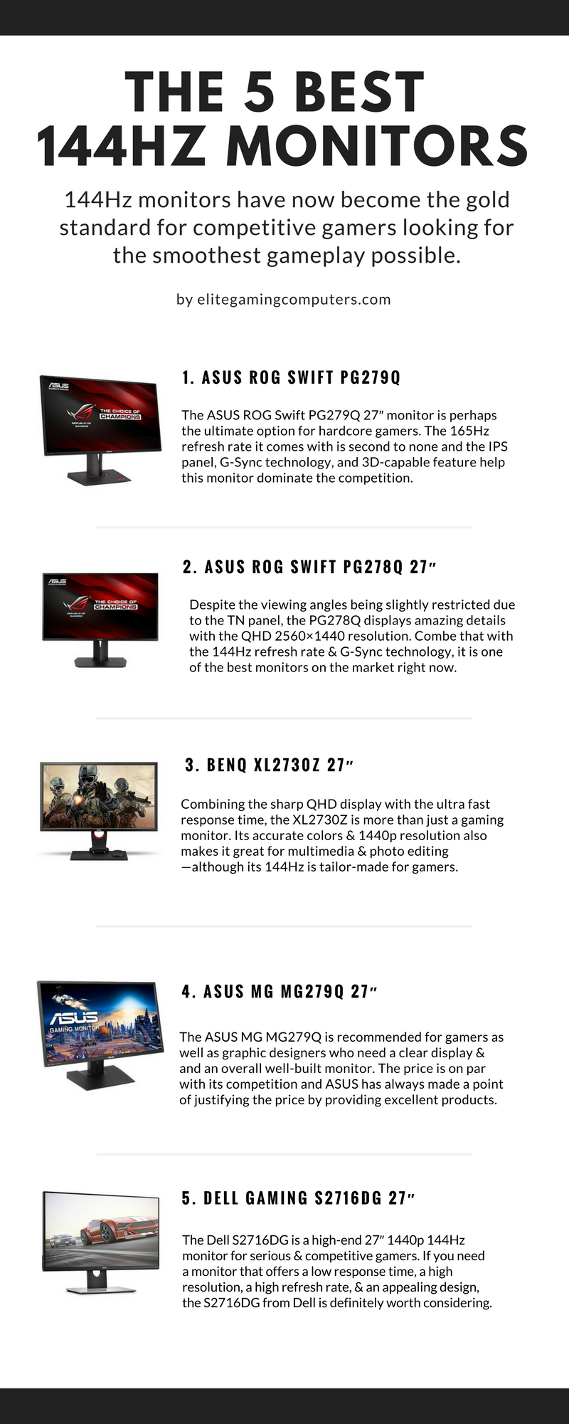 144Hz-Monitor-Infographic