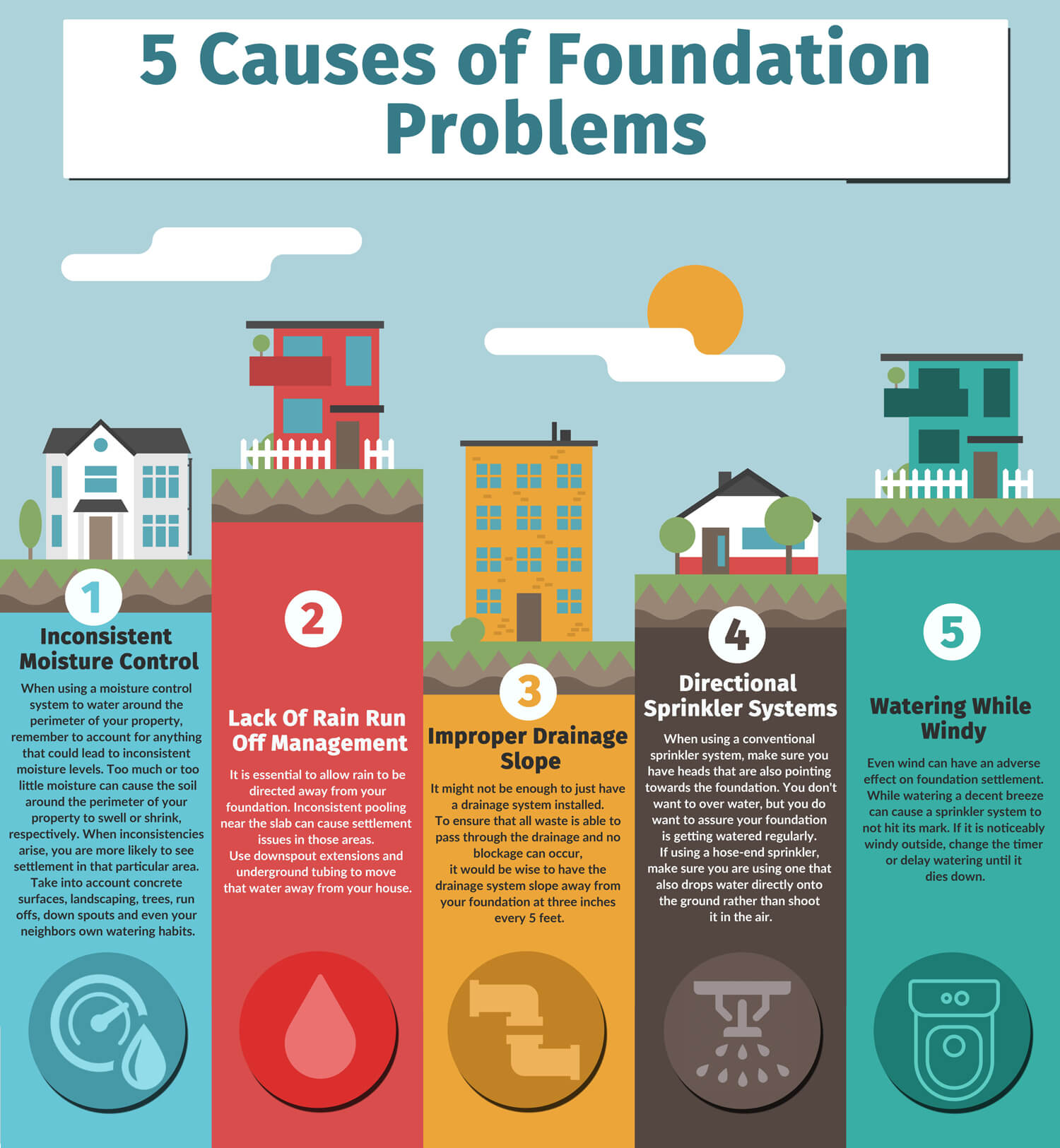 5-Causes-of-Foundation-infographic