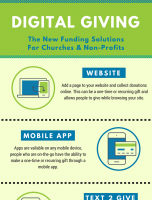 Online Giving For Churches & Non-profits