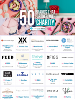 50 Brands That Partner with Charity – Fashion, Home Goods, Jewelry and More!