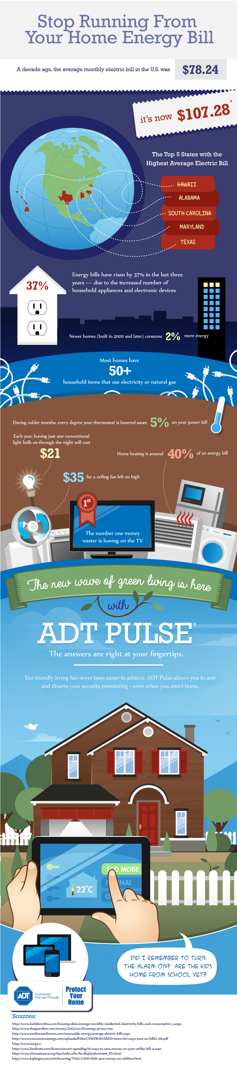 ADT-Pulse-Infographic