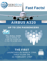 Airbus A320 – Fast Facts