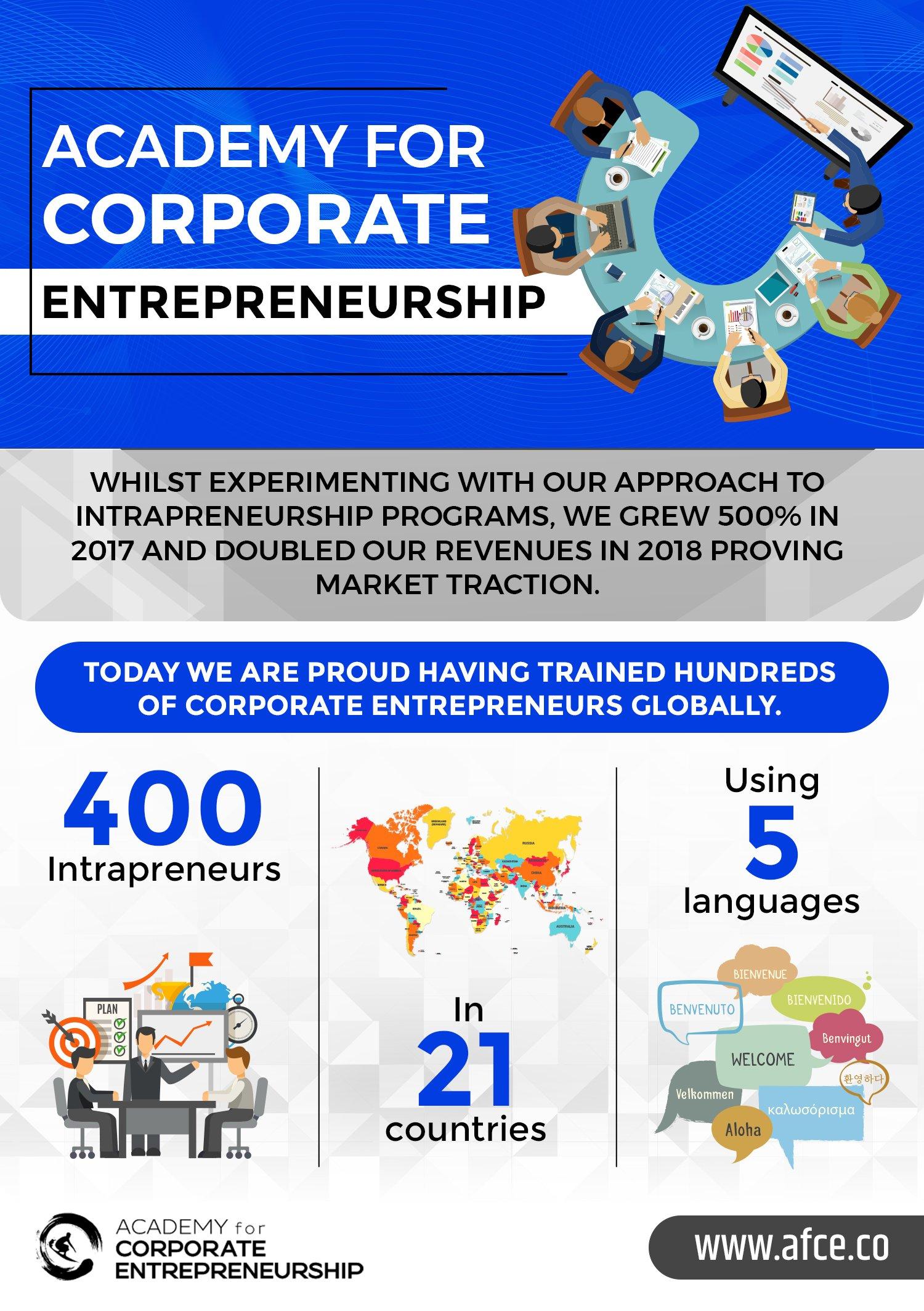 Academy-for-Corporate-Entrepreneurship_v2