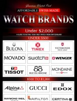 Most Affordable and Extremely Reliable Switzerland Watch Brands