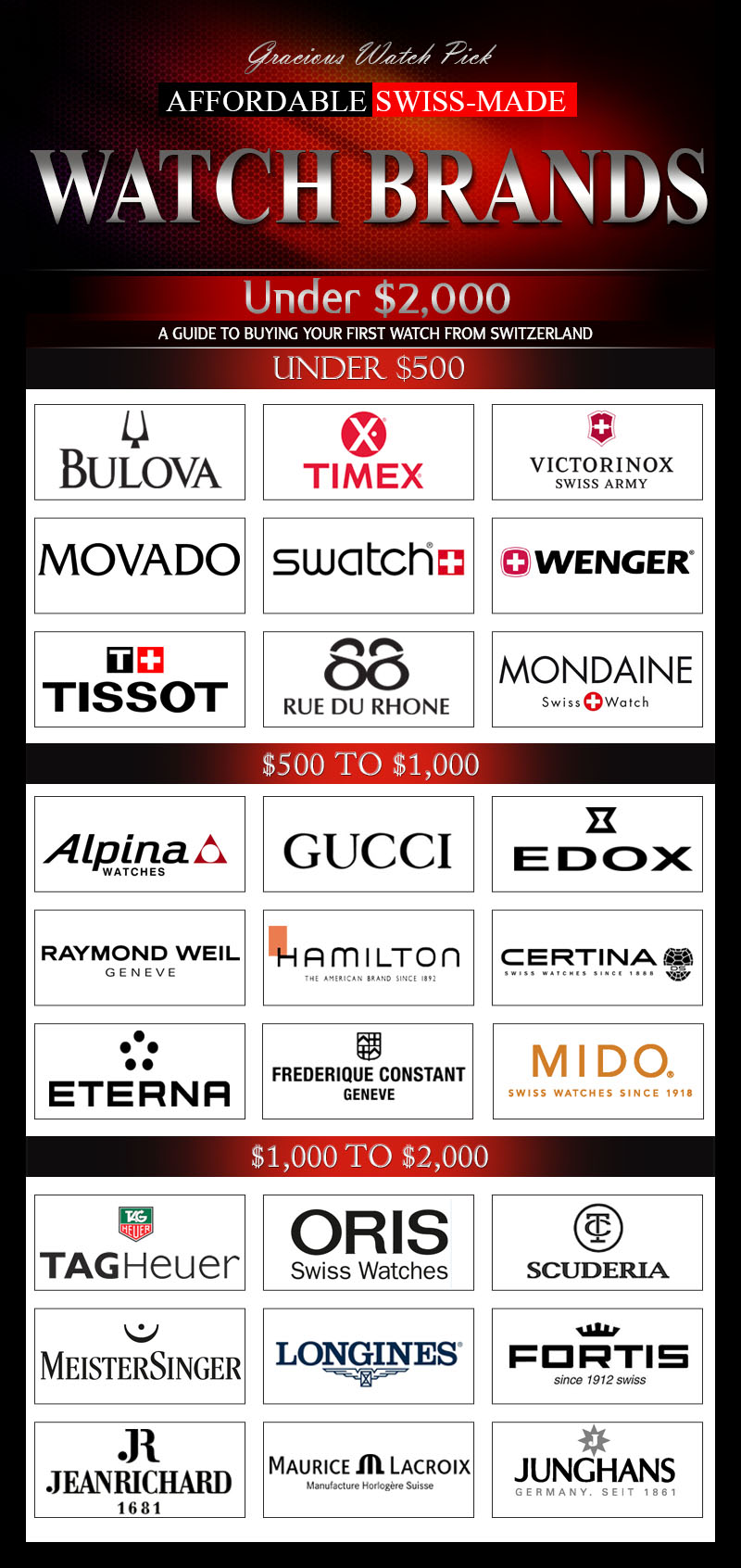 Affordable-Swiss-Watch-Brands-Gracious-Watch-Picks-Infographic