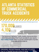 Commercial Truck Accident Stats For The Atlanta, GA Region