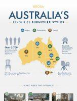 Australia's Favourite Furniture Styles
