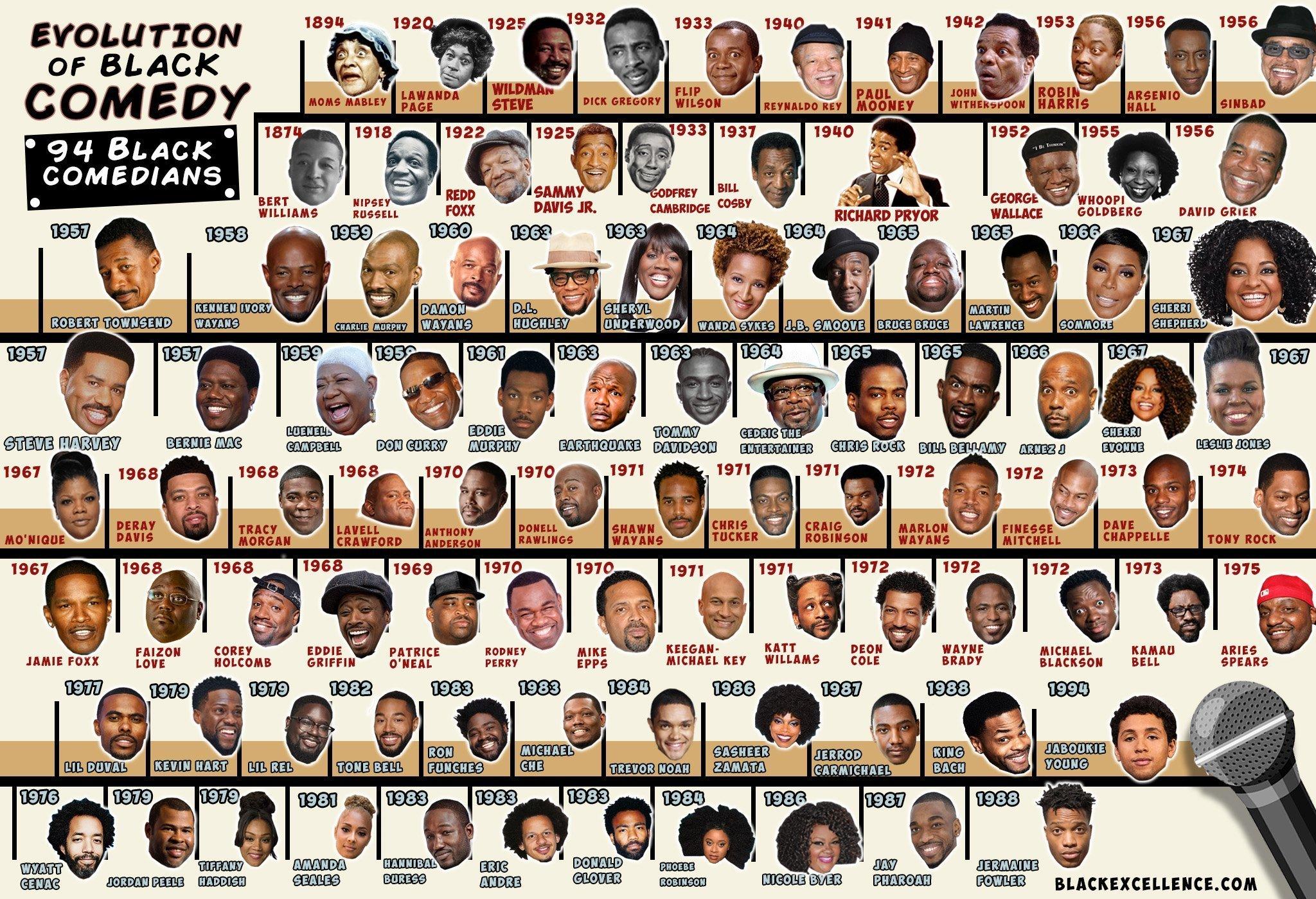 BLACK-COMEDIANS-EVOLUTION-OF-BLACK-COMEDY