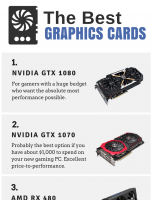 The Best Graphics Cards for 2016