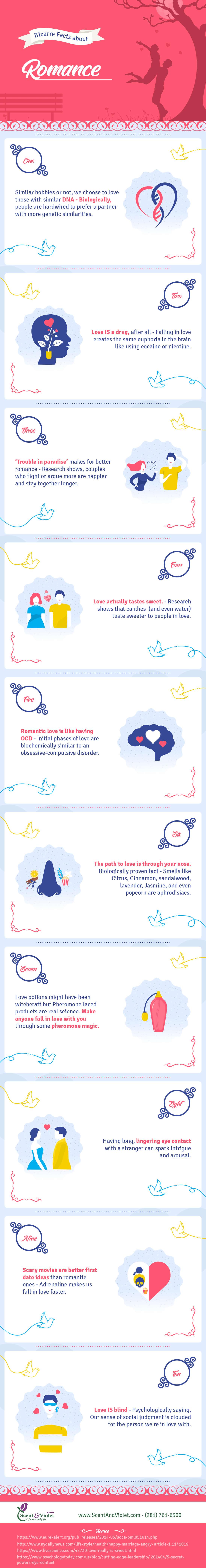 Bizarre_facts_about_romance