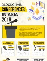 Blockchain Conferences in Asia 2019