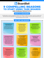 9 Compelling Reasons to Start Using Task Boards (and Increase Productivity)