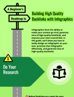 How to Build High-Quality Backlinks with Infographics