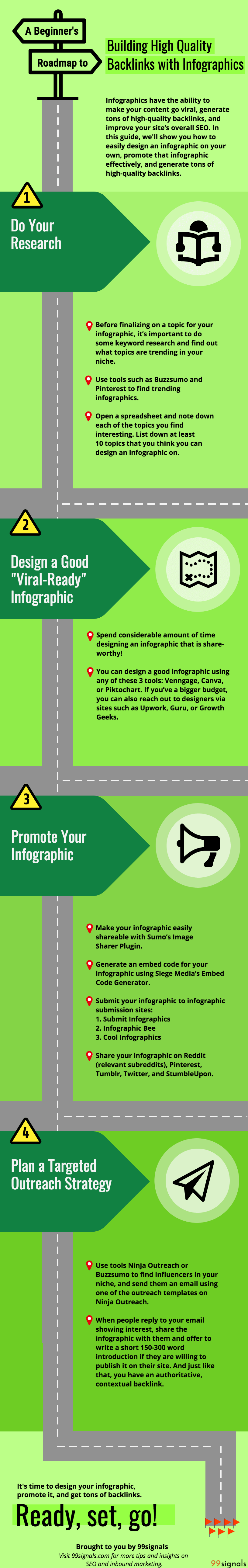Building-High-Quality-Backlinks-with-Infographic-lkrllc