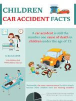 Children killed in car accidents