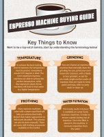 How To Find The Best Espresso Machine For You
