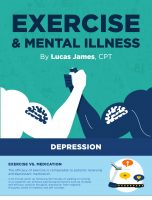 Exercise & Mental Illness