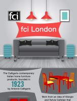 London's Largest Contemporary Furniture Showroom