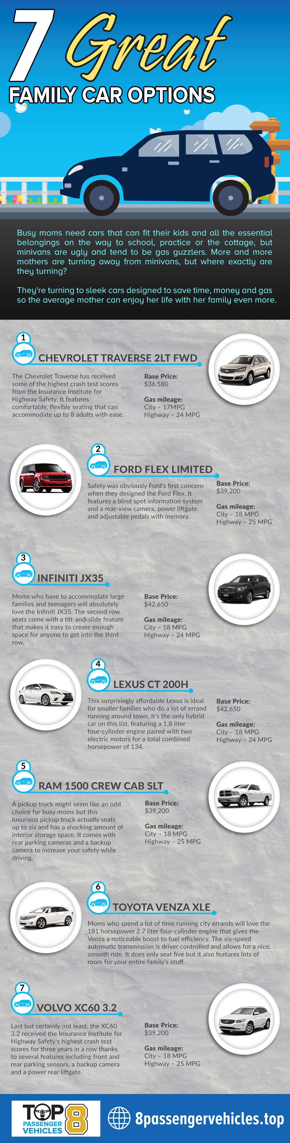 Family-Car-Options-infographic-lkrllc