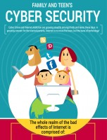 Family and Teen's Cyber Security