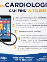Values Cardiologists can Find in Telemedicine