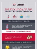 The History of the Energy Efficient Window