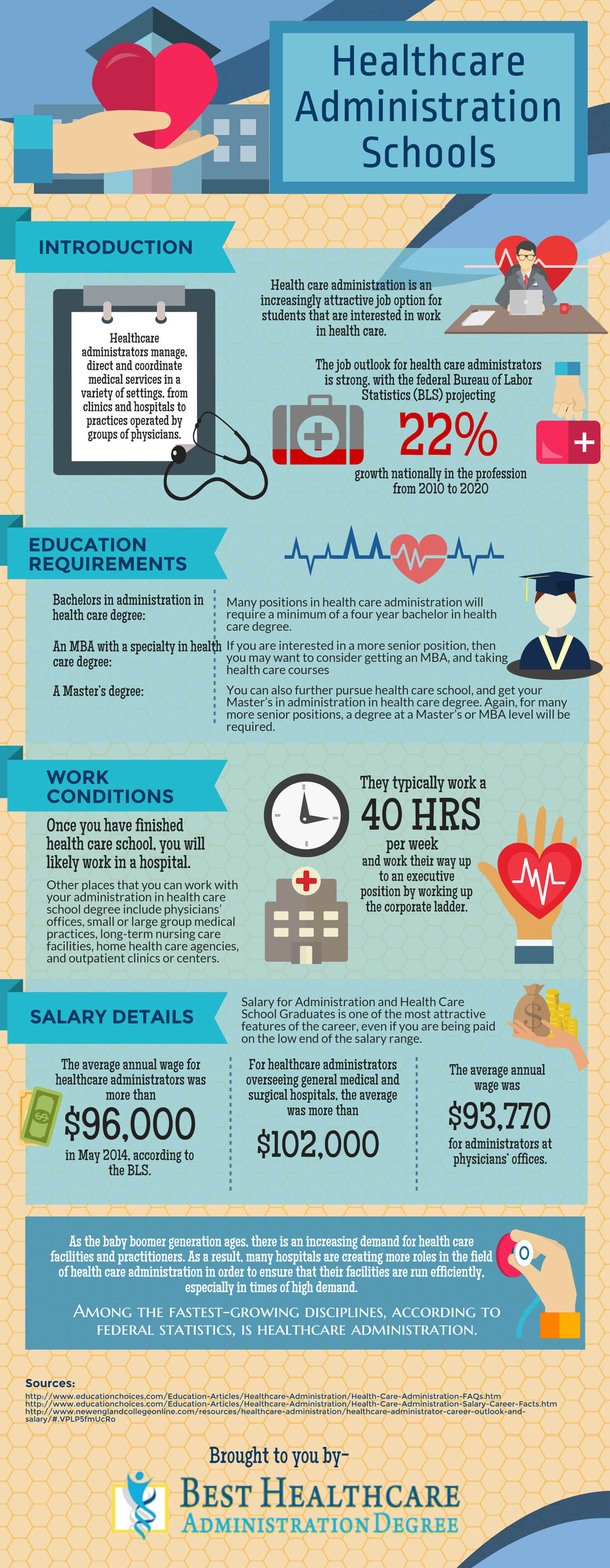 Healthcare-Administration-Degree-Infographic