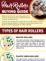 Hot Roller Buying Guide for 2017