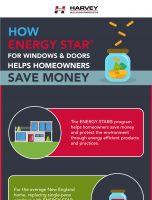 How ENERGY STAR® for Windows and Doors Helps Homeowners Save Money