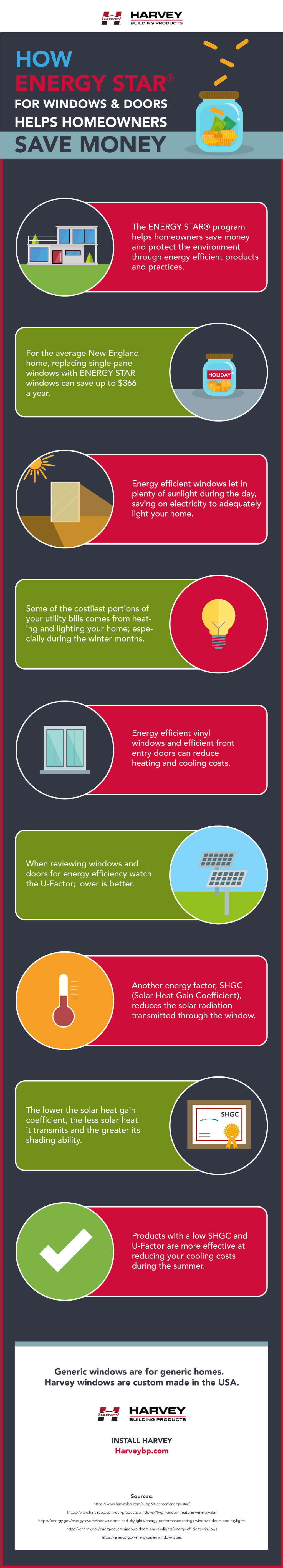 How-Energy-Infographic
