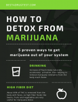 How to Detox from Marijuana
