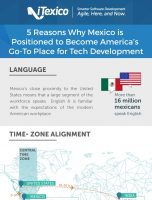 Five Reasons Why Mexico is Positioned to Become America's Go-To Place for Tech Development