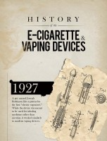 The History of the E-Cigarette and Vaping Devices