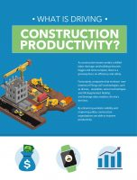 What is Driving Construction Productivity?