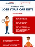 What to do if you lose your car keys? Locksmiths in Orlando