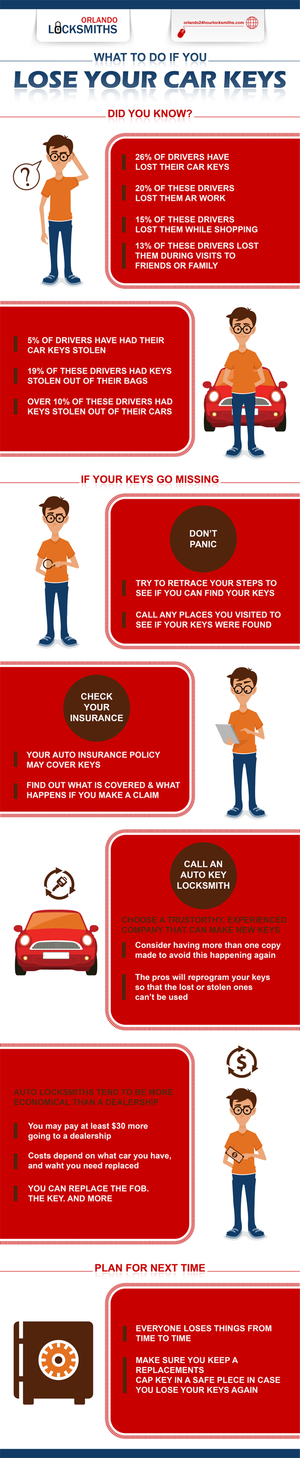Infographic_Orlando_Locksmith