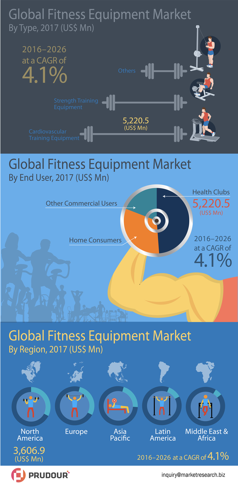 Infographics-Image_Global-Fitness-Equipment-Market-infographic