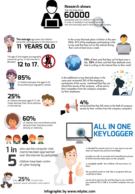 Keylogger2