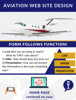 Aviation Website Design -3 Keys