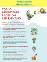 Interesting Facts About LED lighting
