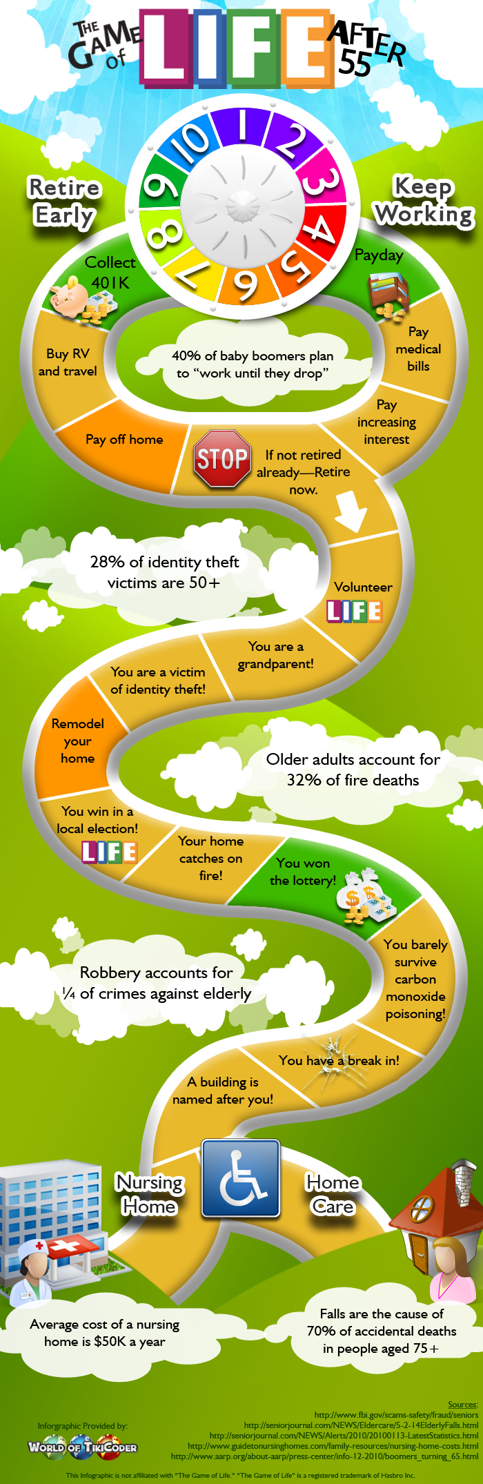 Life-After-55-Infographic