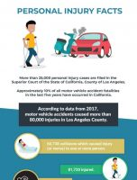 Los Angeles Personal Injury Facts 2020