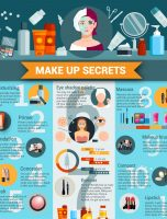 Top 11 Makeup Secrets