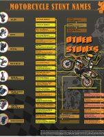 Motorcycle Stunt Names
