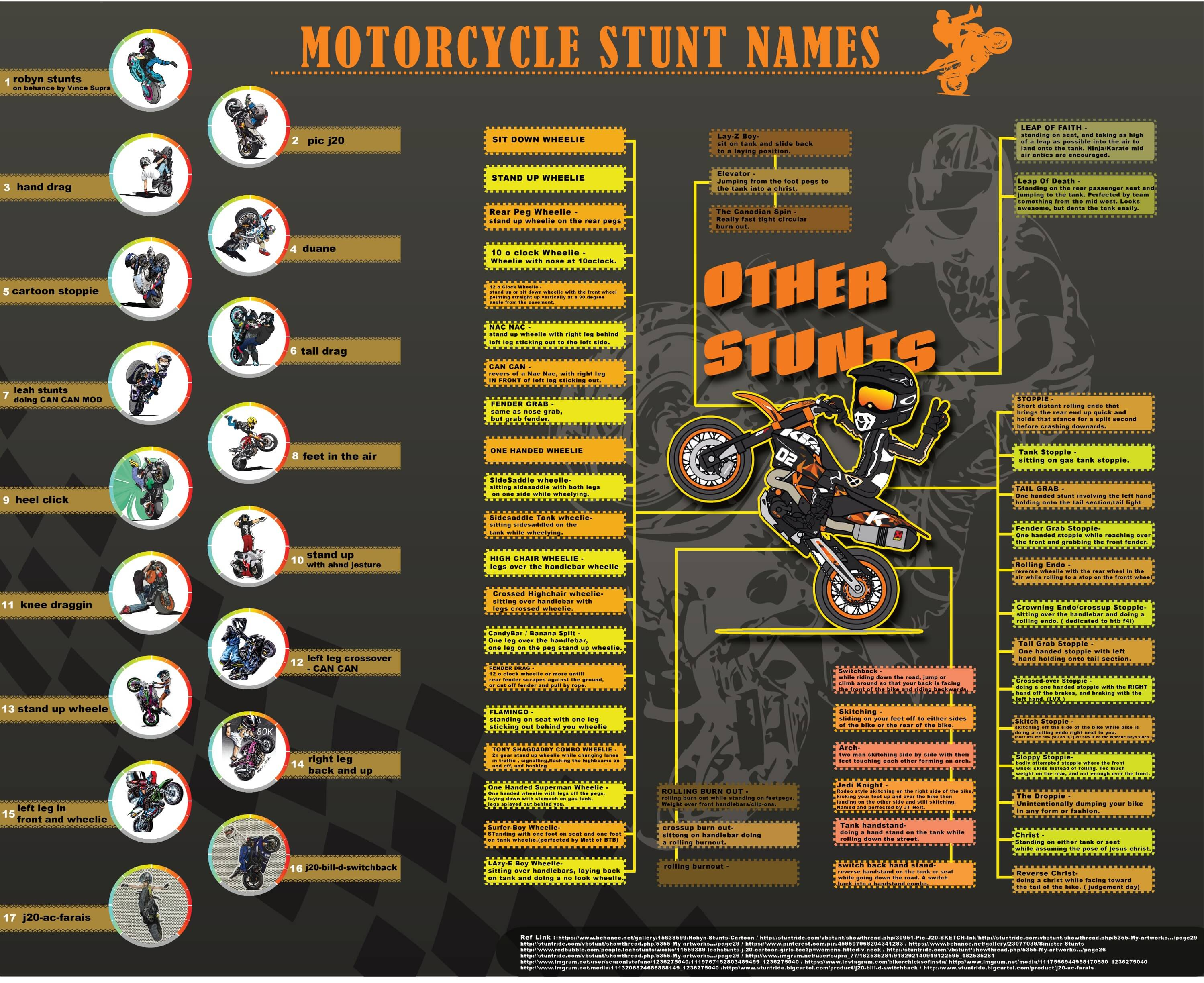 motocycle-stunt-names-infographic-large