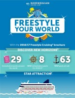 Norwegian Cruise Line Freestyle Your World