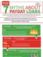 7 Ridiculous Myths about Payday Loans (Refuted)!
