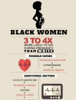 Pregnancy & Childbirth Are Killing Black Women